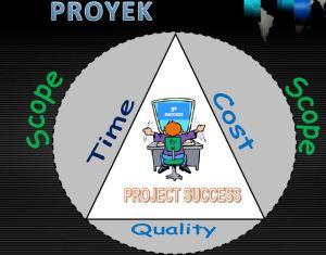 manajement proyek sistem informasi