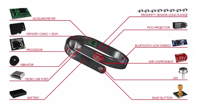 Komponen Gelang Teknologi Cicret Bracelet