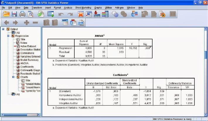 hasil-dari-regresi-pengolahan-data-kuesioner-2