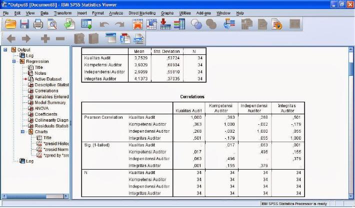 hasil-dari-regresi-pengolahan-data-kuesioner