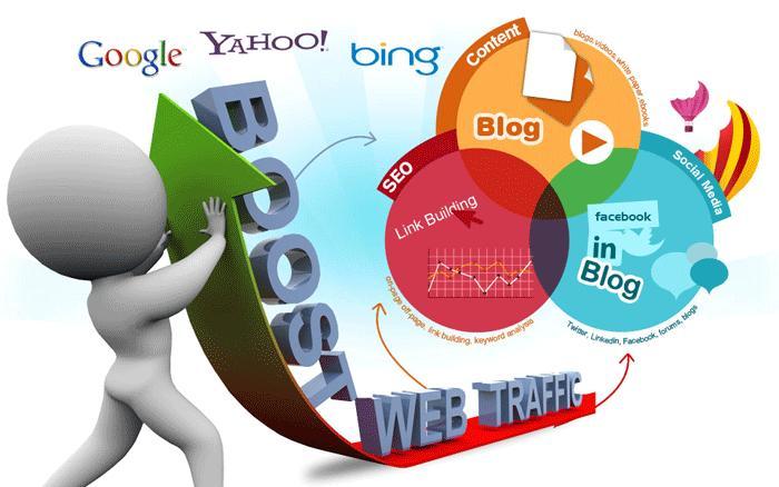 Tingkatkan Pengunjung Web